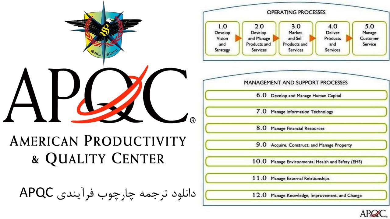 ترجمه چارچوب فرایندی APQC
